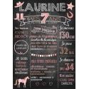 Affiche / Tableau Anniversaire personnalisé Cowgirl - chevaux et poney pour fille